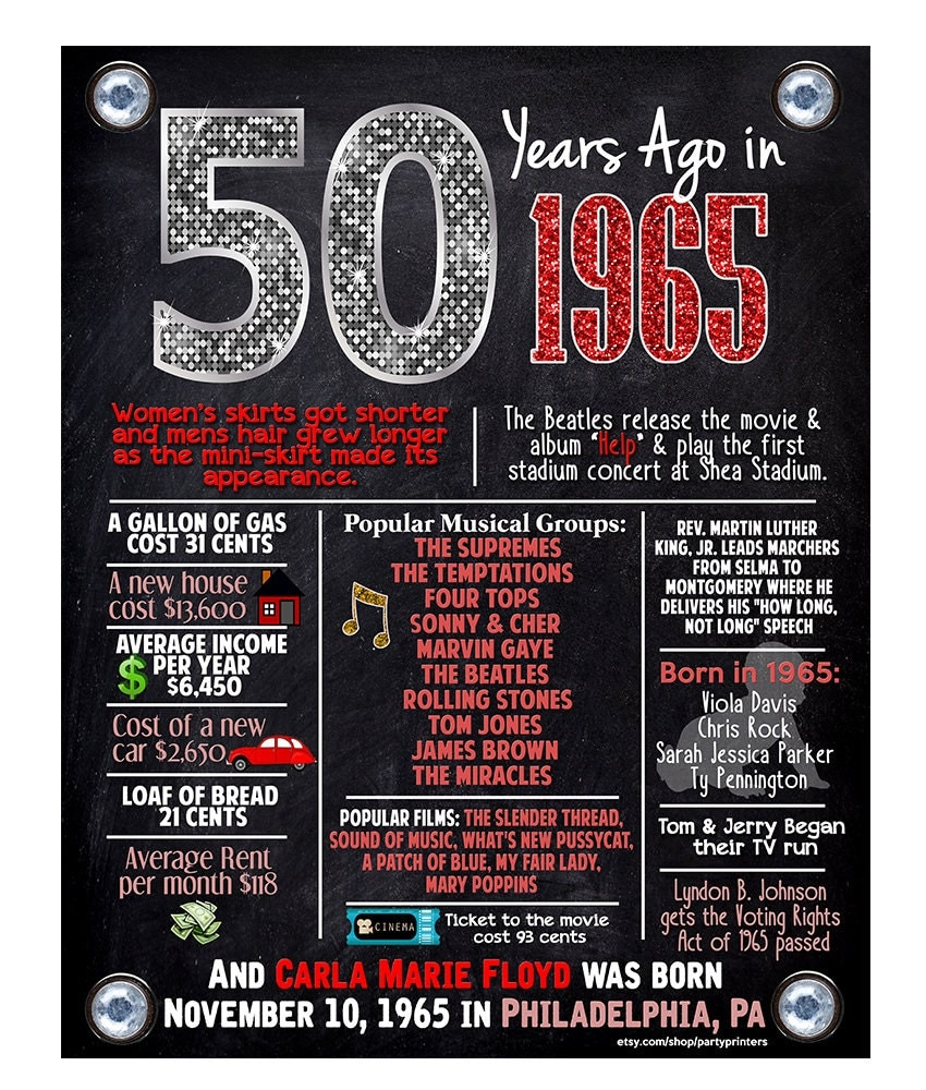 Birthday Date Poster: The Year You Were Born Birthday Poster / 50th By Partyprinters