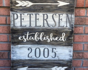 Personalized family name sign, Last name sign, established date sign, wedding sign, family name sign