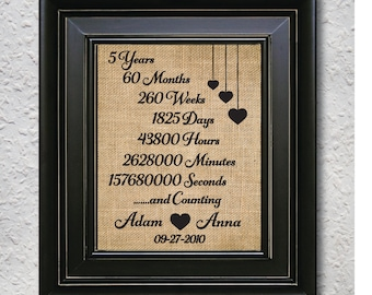 30th wedding anniversary gift | Etsy HK