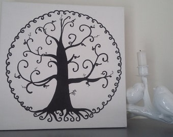 fingerprint tree 'tree of life'