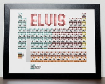 Elvis Presley Discography Periodic Table Poster