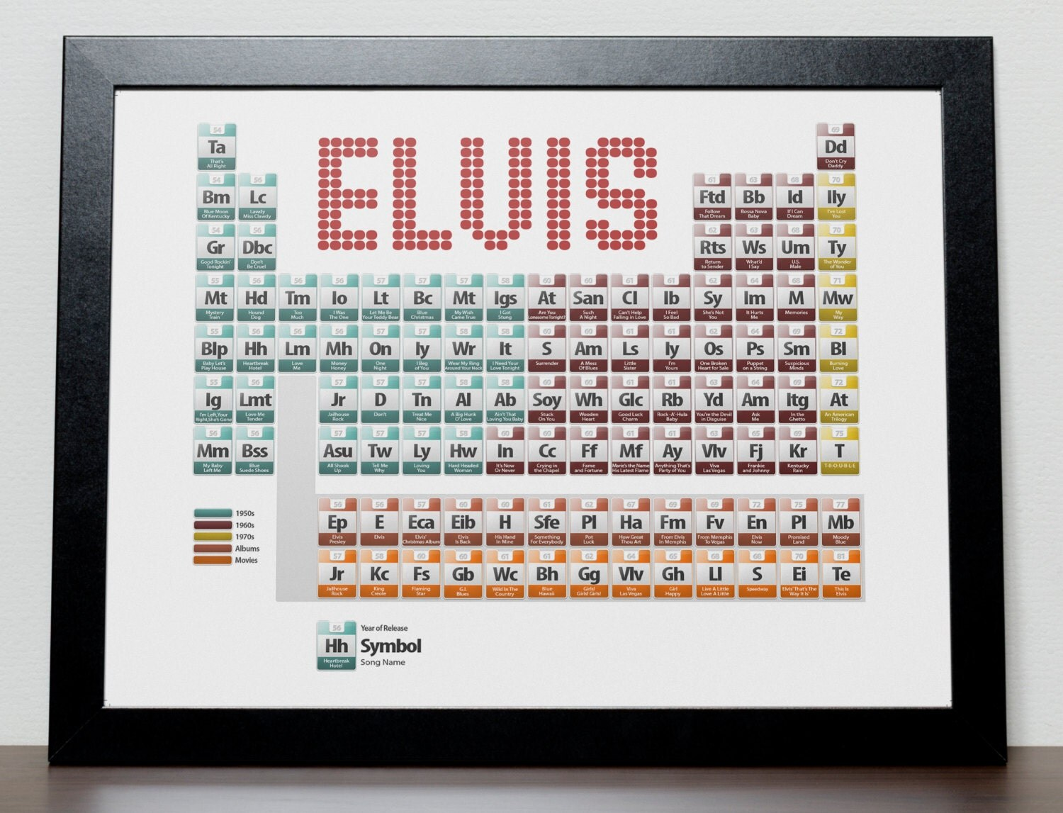 Elvis presley discography periodic table poster urtaz Images