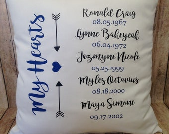 Mother's Day Pillow, Keepsake, Personalized Pillow, Decorative Pillow