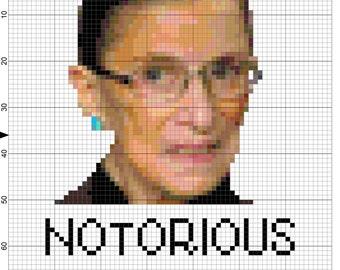DIGITAL PATTERN  Ruth Bader Ginsburg: Notorious