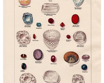 gemstone print, 'Famous Gems and Precious Stones', printable digital image no. 627