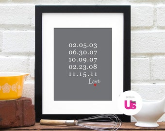 Family Dates Art Print, Mother's Day Gift, Family Birthdays Wall Art, Gift for Grandmother, List of Special Family Dates - 8x10 Art Print