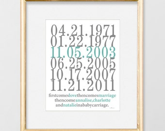 personalized Wedding Gift, Subway Art, Custom Dates print, Love and Marriage, Personalized family wall art, gifts for mom
