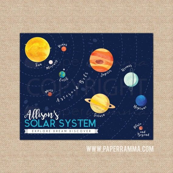 solar system wall painting pinterest - photo #14