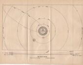 1872 SOLAR SYSTEM print original antique celestial astronomy lithograph