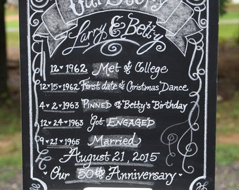 Our Love Story Board Chalkboard Art Sign for your Wedding
