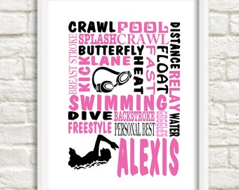 Gifts for swimmers / Personalized Swim Print / Swimming wall art / swim team gifts, swimmers decor, swim poster, swim sign