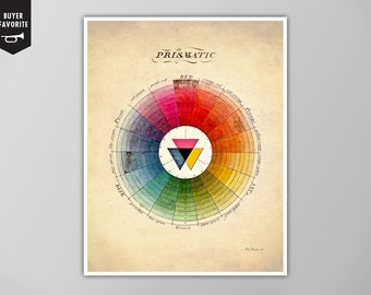 Vintage Color Wheel Prismatic Art Print, Vintage Prismatic Color Wheel Art Print, Color Wheel Art Poster, Color Spectrum Print, Prismatic