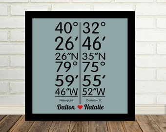 Personalized Coordinates Print Custom Coordinates Sign Latitude Longitude Any City Available Personalized Couple Art City Art Gift for Him