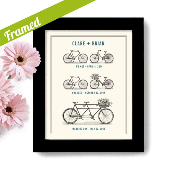 When We Met Romantic Wedding Gift for Couples Bicycle for Two Unique ...