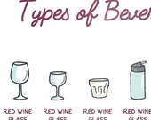 Funny Art Print; Types of Wine Beverage Glasses; Signed Cartoon Print; Funny Sarcastic Wine Lover Gift; Wine Print; Red Wine Lovers