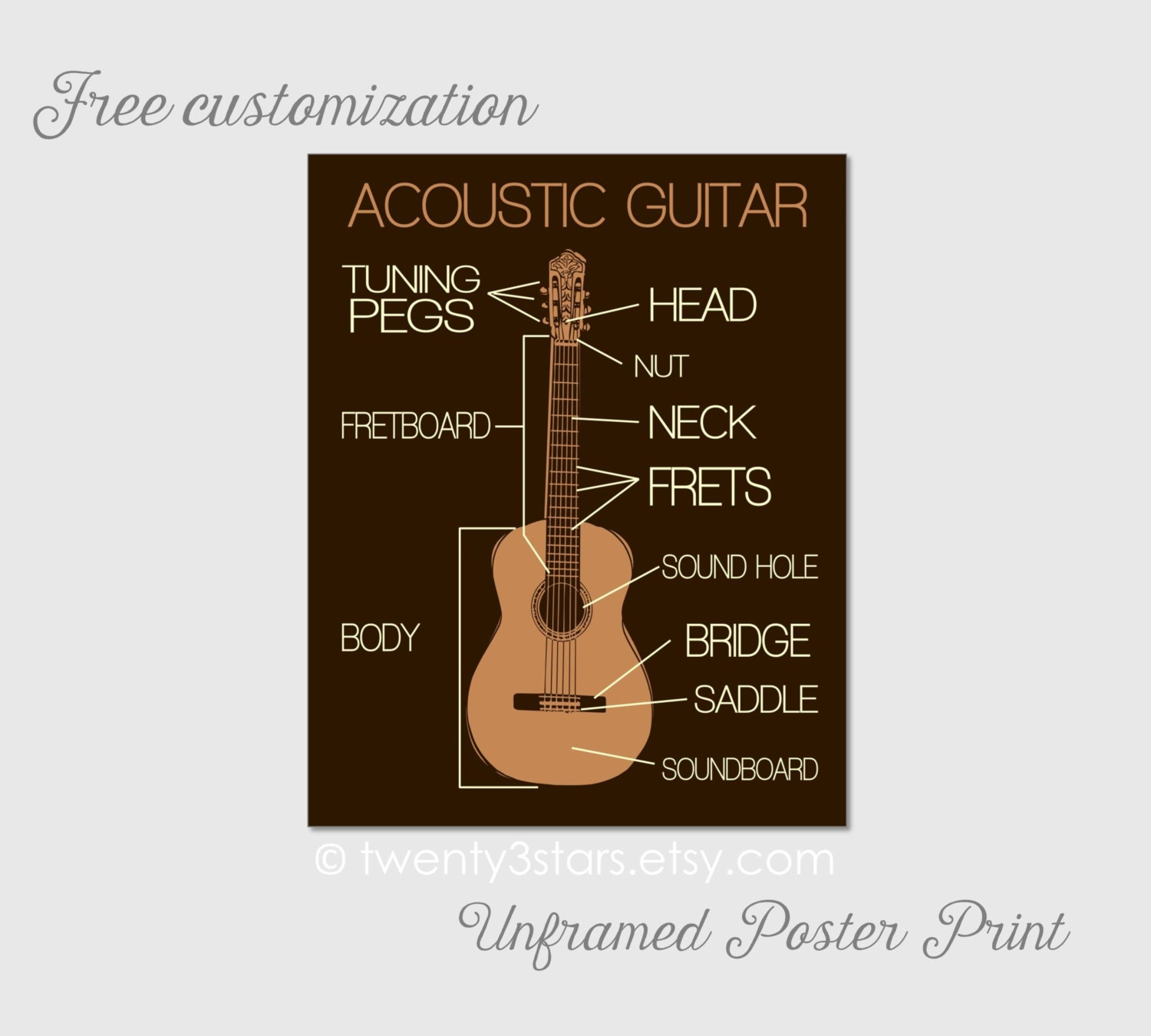 It is a photo of Refreshing Acoustic Guitar Labeled Parts