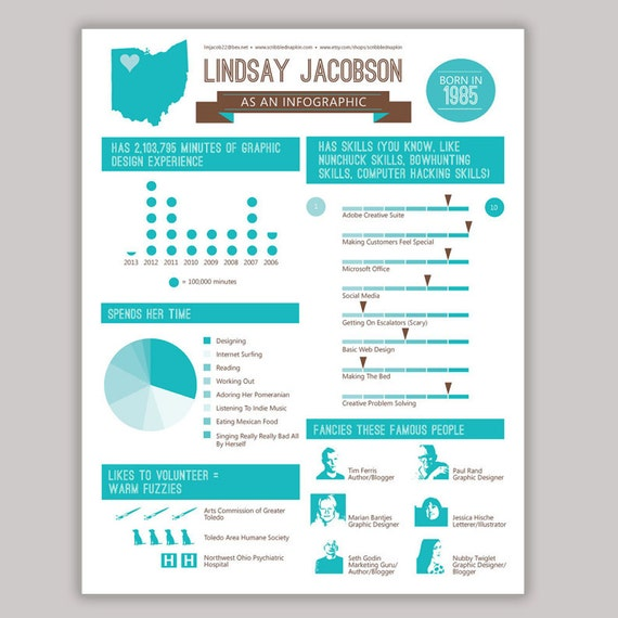 custom infographic resume design custom colors by scribblednapkin