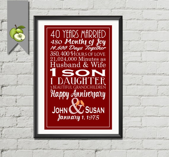 Ruby Wedding Anniversary Gifts Uk: RUBY Wedding Gift 40th Wedding Anniversary Subway