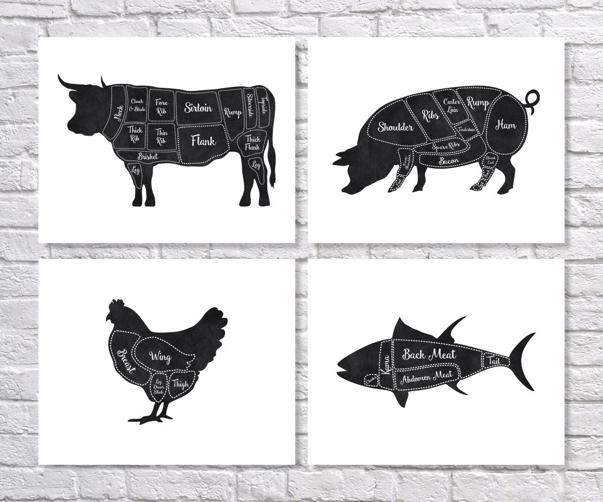 Butcher Art Print Butcher Chart Kitchen Art Print Butcher