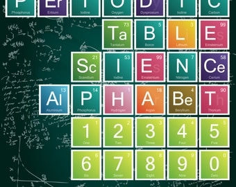 Science Alphabet - Periodic Table Letters - 90+ letters - png's, and digital paper - Instant Download