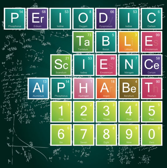 Science alphabet periodic table letters 90 letters science alphabet periodic table letters 90 letters pngs and digital paper instant download urtaz Gallery