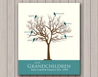 Grandparents - Gift from Grandchildren - Family Tree - Personalized Grandchildrens Names - Add Any Wording & Color - Maximun 20 Names