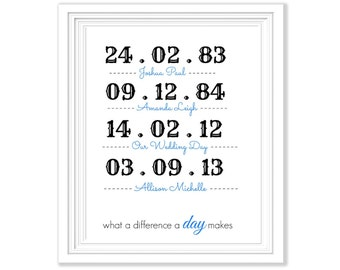 Family Important Dates -Personalized Digital Wall Art 'What A Difference A Day Makes' Printable