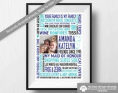 DIGITAL Custom Order 16th 18th 21st 30th Birthday / Personalised Gift / BFF Gift / Best Friends Gift / Unique Gift / Word Collage Print