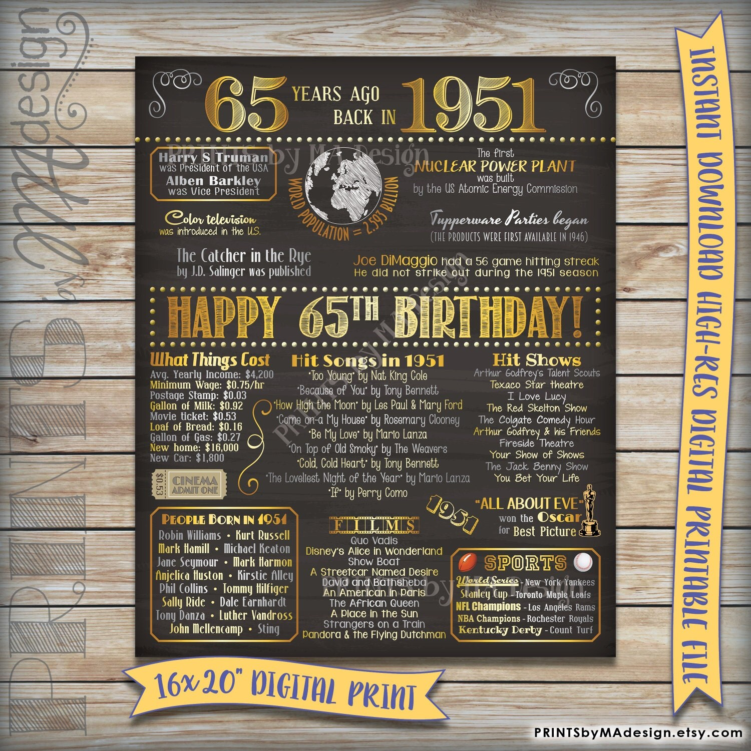 happy birthday 1951 On this day in history, paris celebrates 2000th birthday on jul 08, 1951 learn  more about what happened today on history.