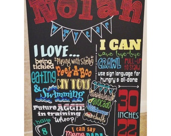Handmade Custom Birthday Chalkboard-BOY!!