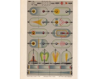1894 ELECTRICITY print original antique energy science laboratory lithograph - current electric power static