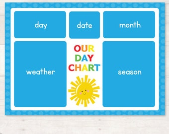 Weather Chart - Our Day Chart - AUTOMATIC DOWNLOAD