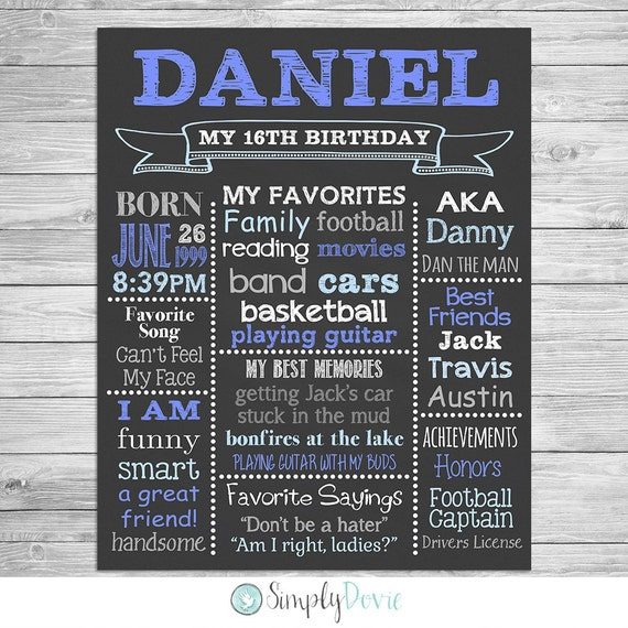 16th Birthday Chalkboard Poster Of Favorite Things Printable
