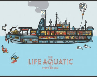 The Life Aquatic The Belafonte Wes Anderson Poster Print Zissou Bill Murray Owen Wilson David Bowie Movie