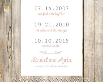 Special Dates Printable