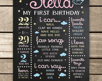 Twinkle First Birthday Chalkboard Sign, First Birthday Board, First Birthday Board, 1st Birthday Chalkboard, Twinkle Little Star