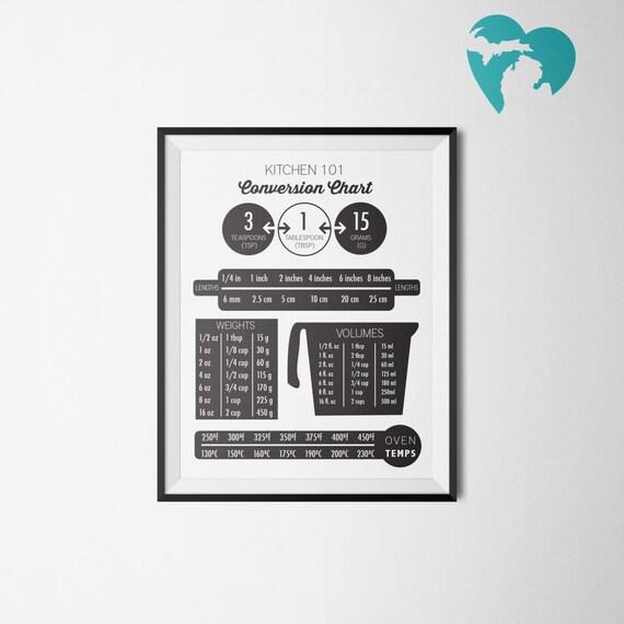 Kitchen Decor - Conversion Chart - Printable Art - Housewarming gift - College Decor - Student - Graduate Gift - Instant Download