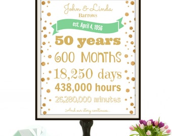 50th anniversary sign personalized 50th anniversary gift for wife 50th wedding anniversary gifts