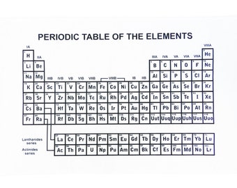 Half a donkey ltd for Periodic table at 85