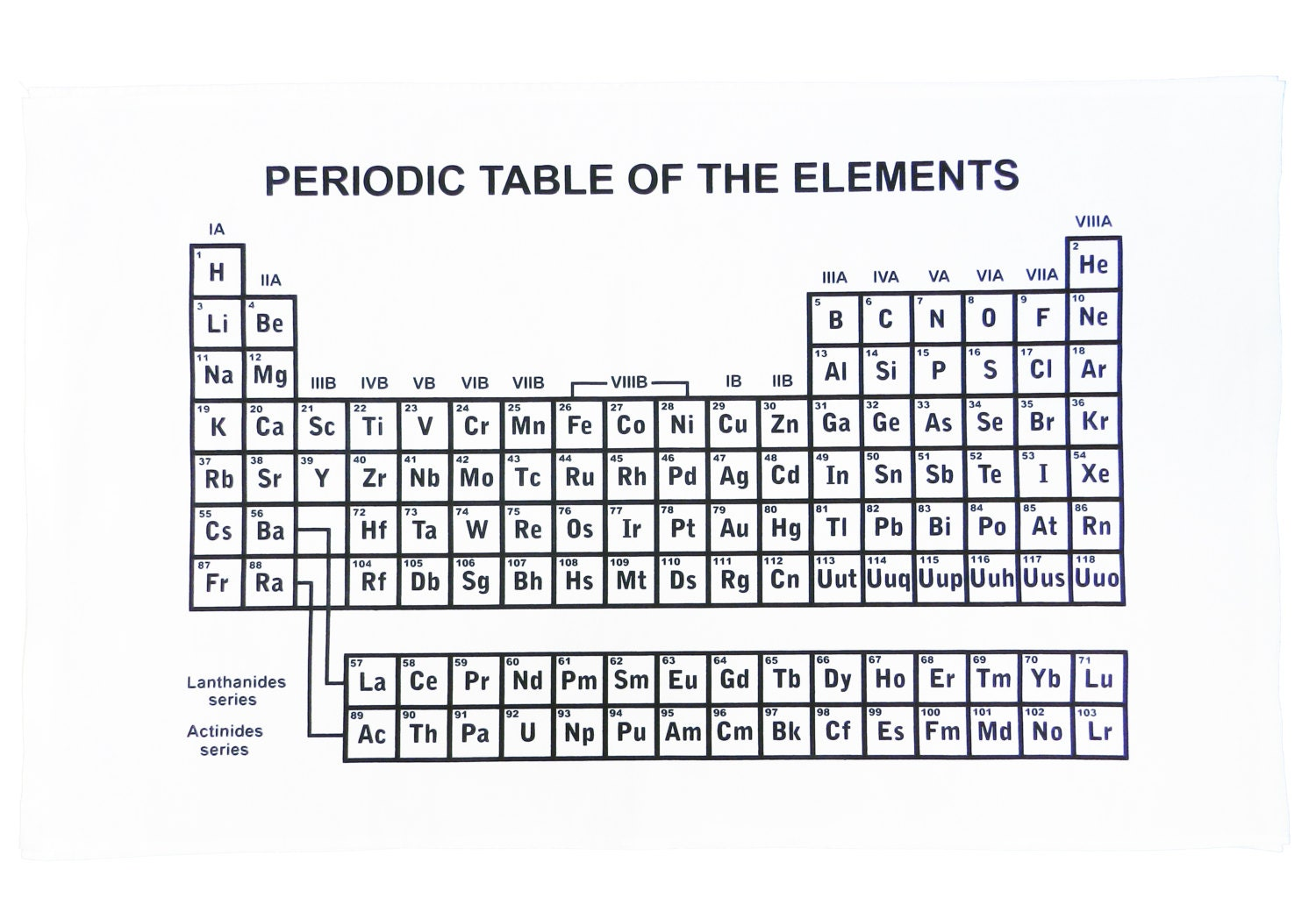 Chemistry periodic table design cotton tea towel made in the uk urtaz Gallery