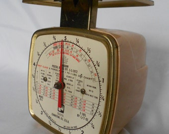 1972 Canadian Postal Rates Scale