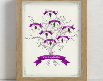 Personalised Our Grandchildren Bird Family Tree Framed Print