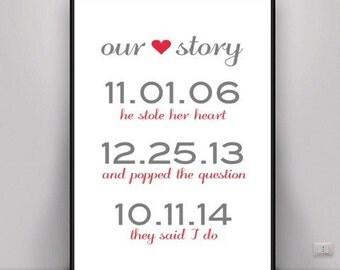 Love story, wedding gift, groom gift, bride gift, paper anniversary, our love story, anniversary print, anniversary gift, first anniversary,