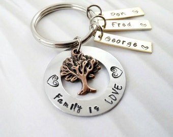 Mothers Day Gift~ Gift for Mom~ Family Keychain~ Gift For Nan ~ Gift for Grandmother
