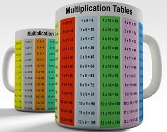 Educational Mugs Multiplication Times Ceramic Novelty Gift Mug