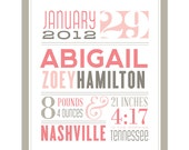 Birth Baby Announcement Wall Art Print