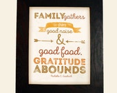 Thanksgiving Wall Art Print Home Sign Decor