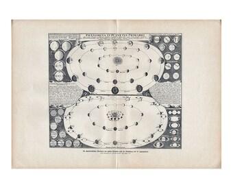 Original 1733 Large Solar System 1902 astronomy space stars planets, saturn venus star chart print universe illustration astronomy