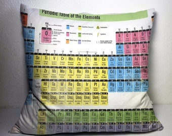 chemistry gift, periodic table pillow cover, science decor, 18x18 pillow cover, teacher gift, gift for science teacher, graduation gift