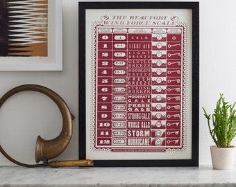 BEAUFORT screen print by James Brown